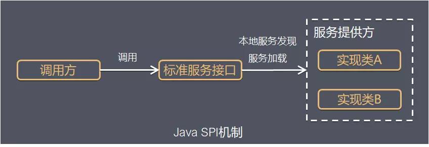 https://blog-img-1252112827.cos.ap-chengdu.myqcloud.com/image/jpg/Java-SnakeYaml-Vuls/14.png